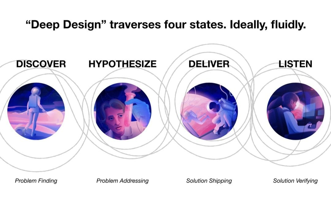 The Four Planets of Design